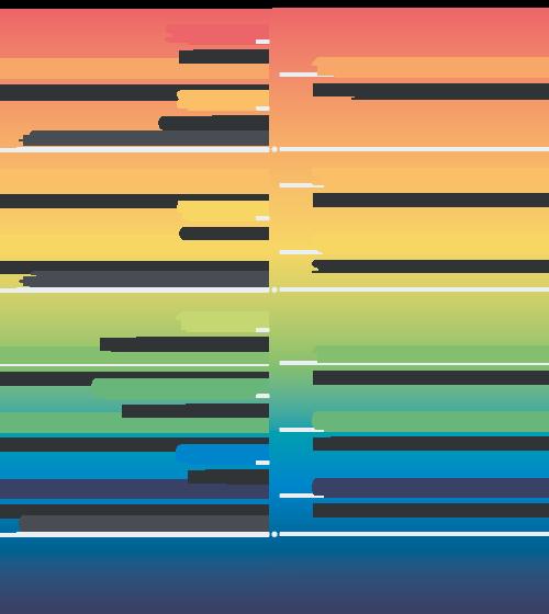 Baromètre de l'épargne 2016